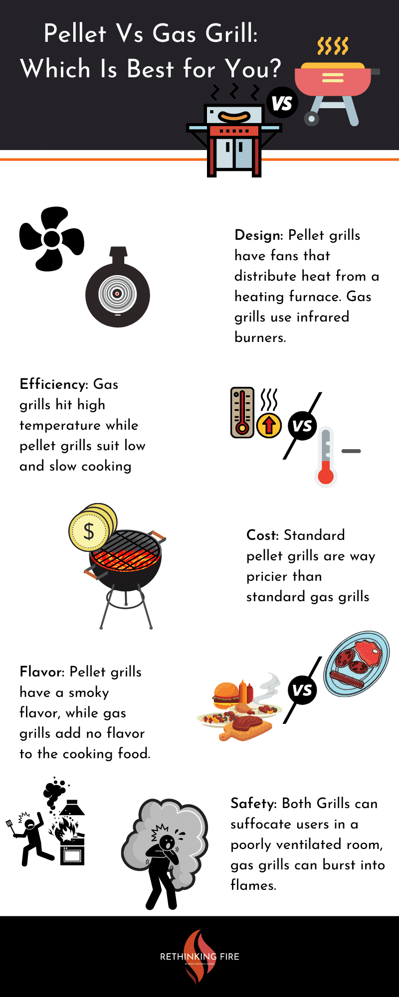 pellet vs gas grill infographic