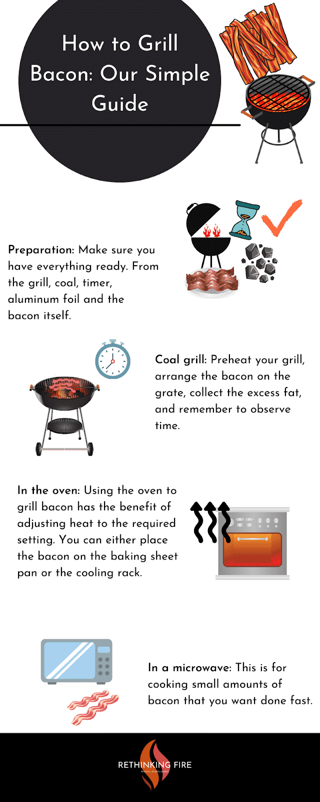 How to Grill Bacon infographic