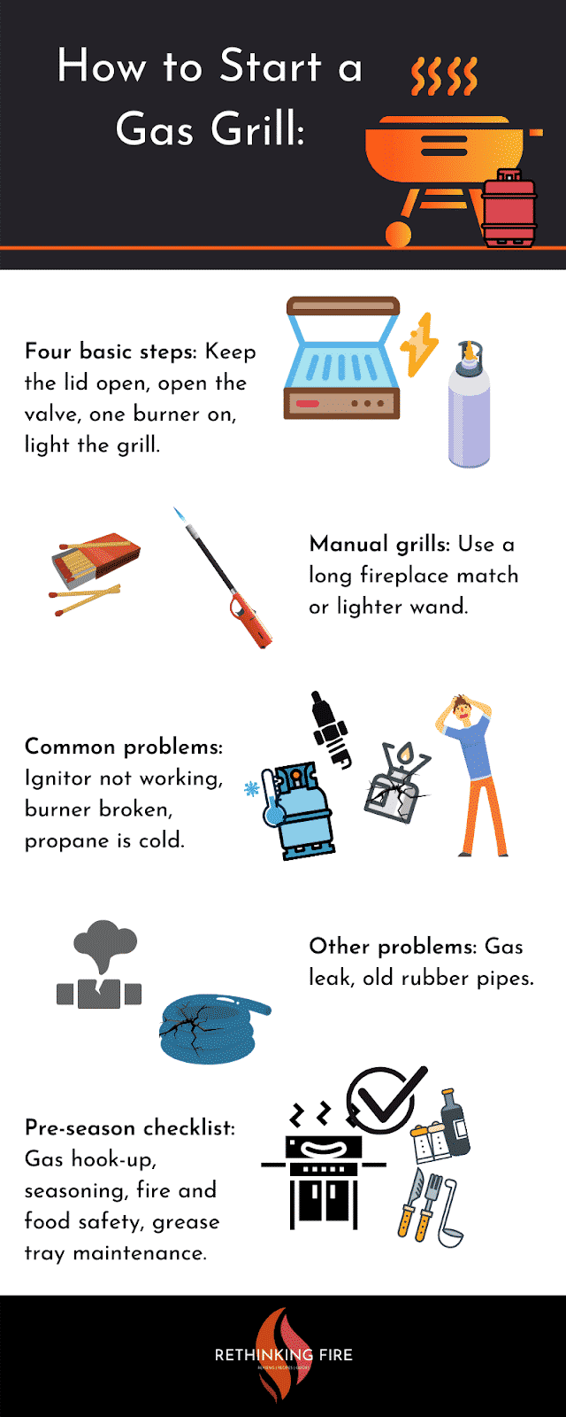 How to Start a Gas Grill infographic