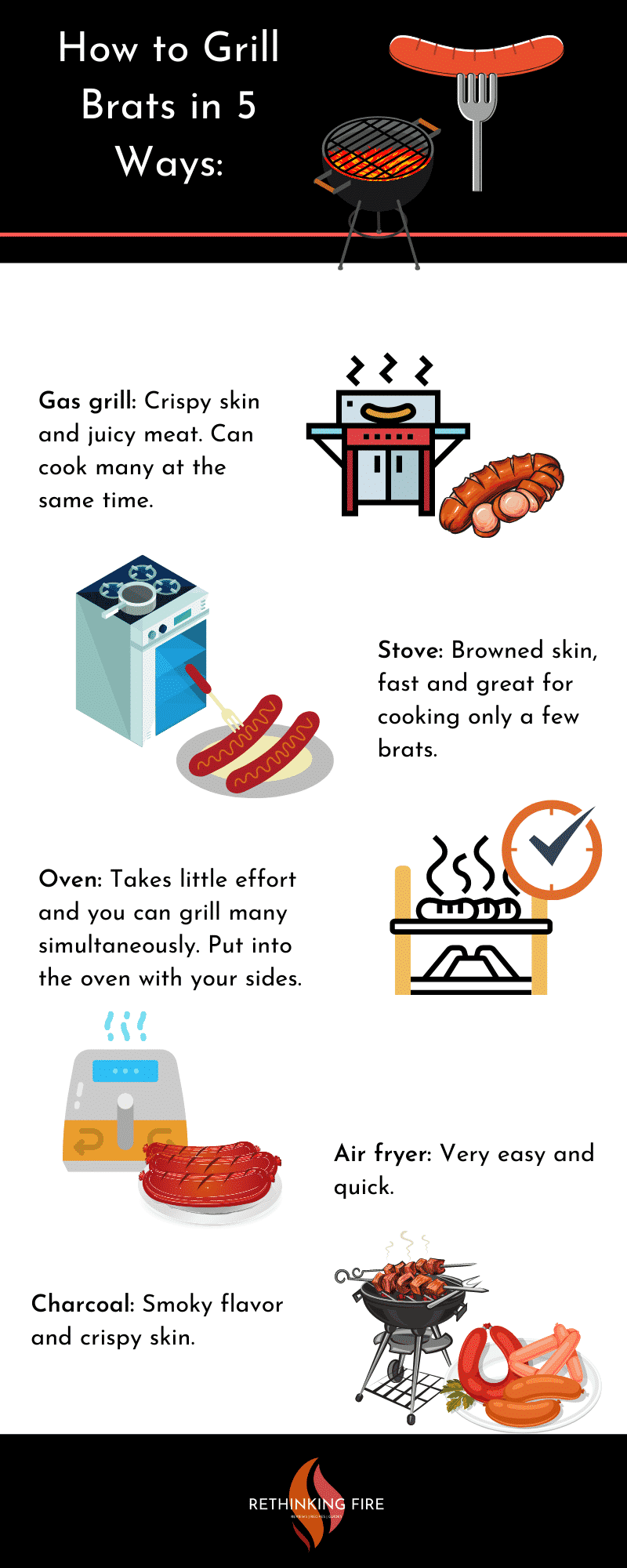How To Grill Brats Perfectly