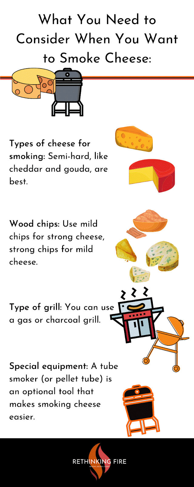 How To Smoke Cheese infographic